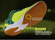 跑步鞋可以穿著打羽毛球嗎?羽毛球鞋和跑步鞋的區別