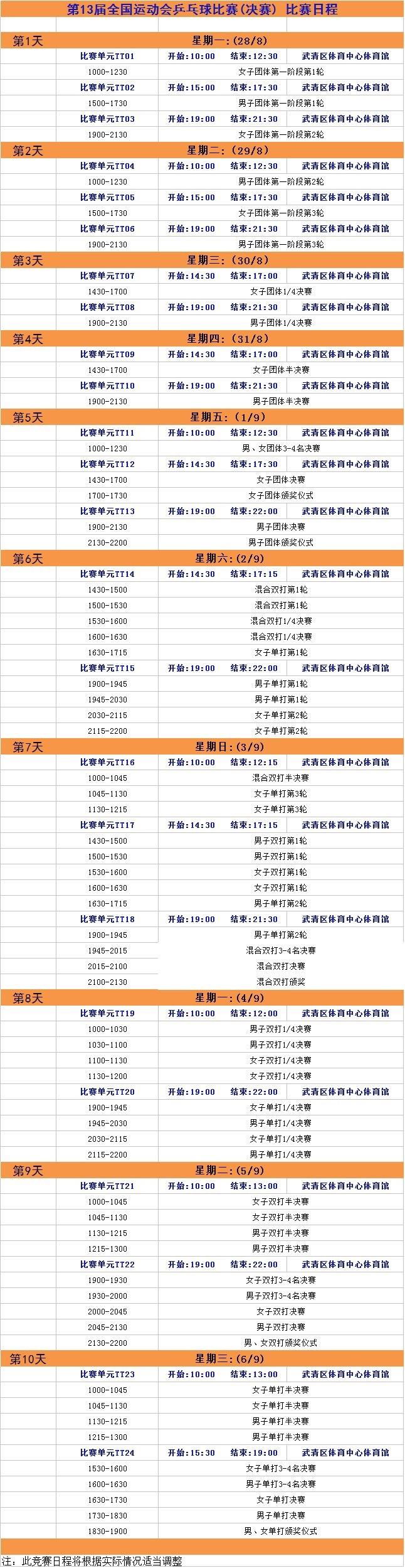 全运会乒乓球比赛时间表