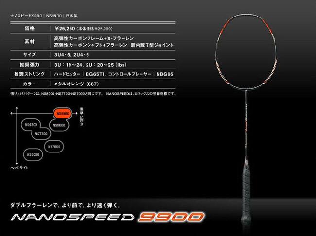 尤尼克斯羽毛球拍价格,2016最新YY高端球拍价格表图片 68238 650x486