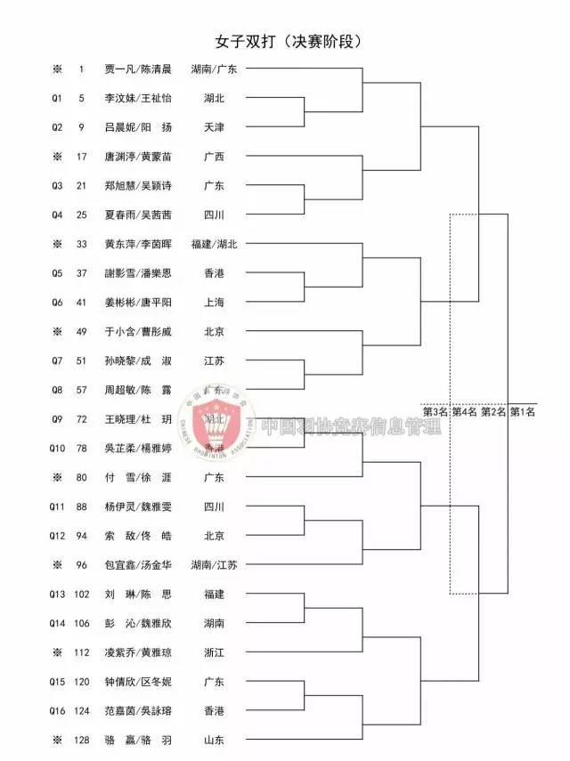 全运会羽毛球比赛赛程时间表